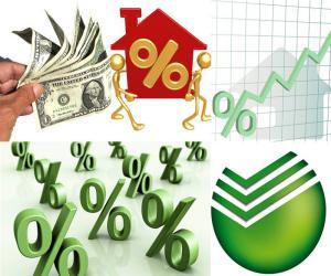 Страхование ипотечной квартиры в Сбербанке